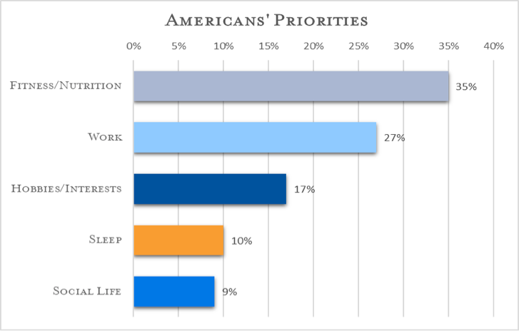 American Priorities